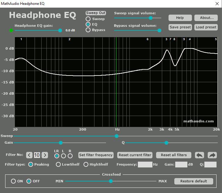 Equalizing curve for Koss Porta Pro headphones