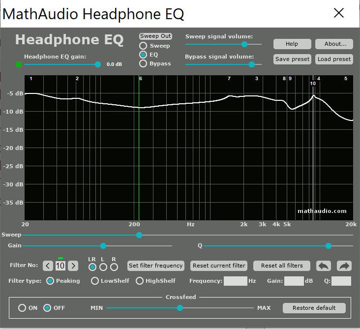 Equalizing curve for Sennheiser HD800S headphones
